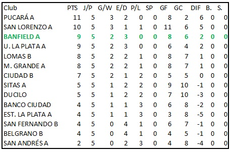 tabla hockey copia